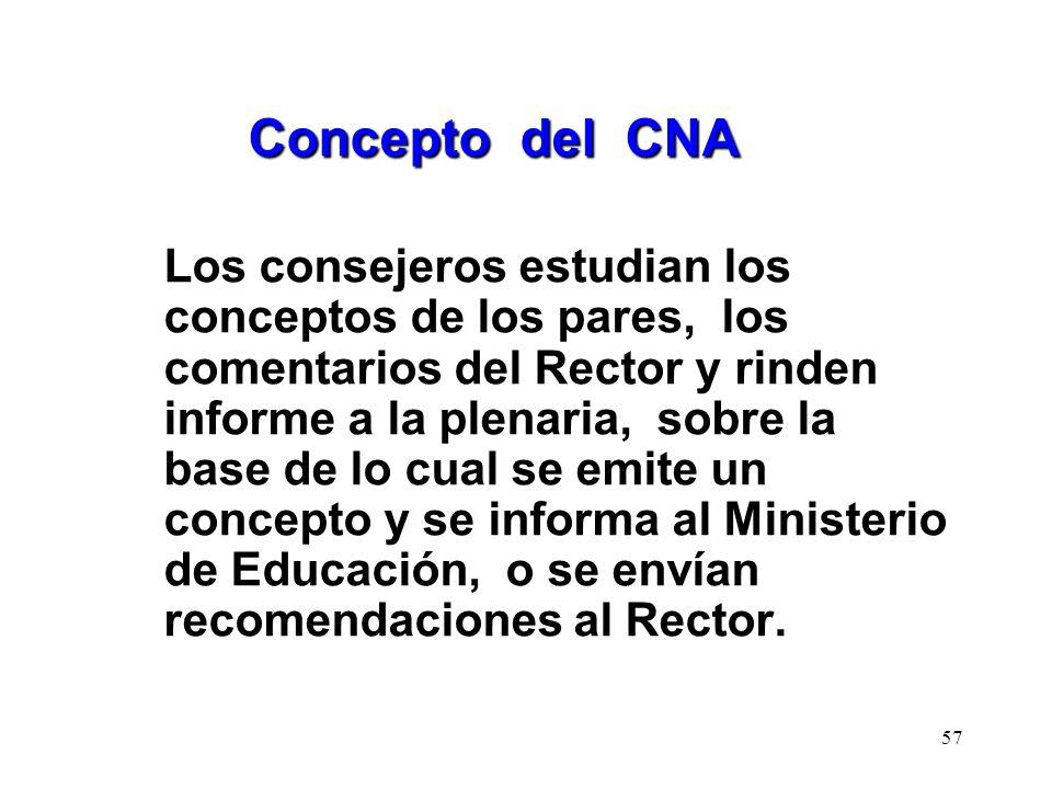 Concepto del CNA Los consejeros estudian los conceptos de los pares, los comentarios del Rector y rinden informe a la plenaria, sobre la base de lo cu