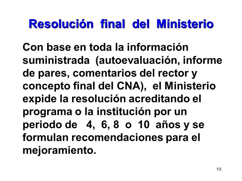 Resolución final del Ministerio Con base en toda la información suministrada (autoevaluación, informe de pares, comentarios del rector y concepto fina