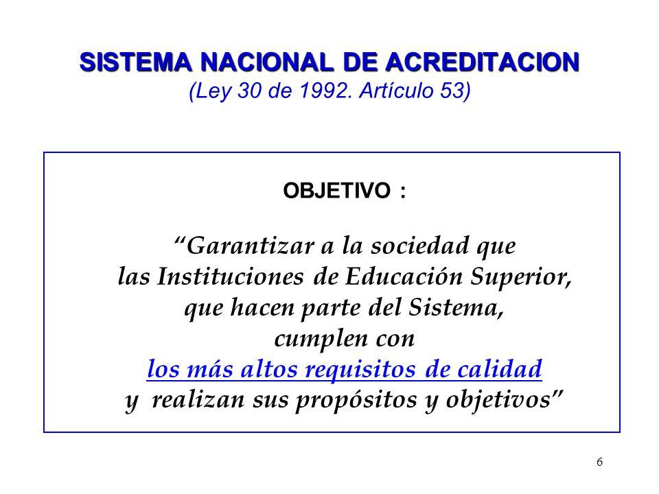 SISTEMA NACIONAL DE ACREDITACION SISTEMA NACIONAL DE ACREDITACION (Ley 30 de 1992. Artículo 53) OBJETIVO : Garantizar a la sociedad que las Institucio