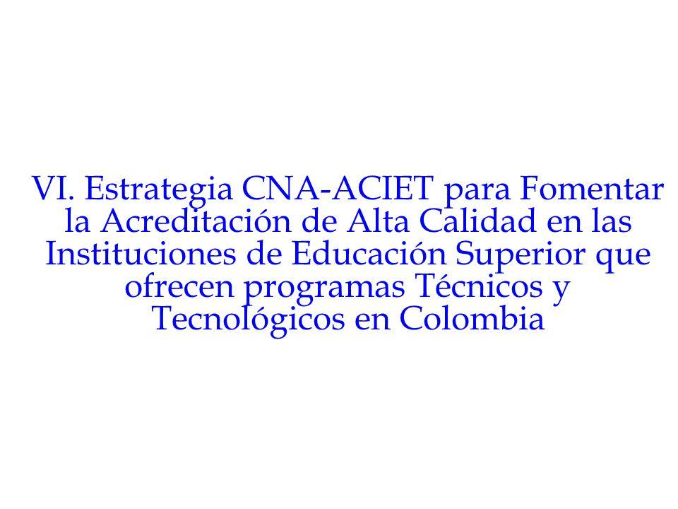 VI. Estrategia CNA-ACIET para Fomentar la Acreditación de Alta Calidad en las Instituciones de Educación Superior que ofrecen programas Técnicos y Tec