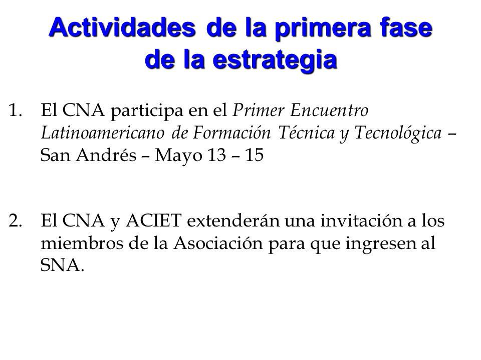 Actividades de la primera fase de la estrategia 1.El CNA participa en el Primer Encuentro Latinoamericano de Formación Técnica y Tecnológica – San And
