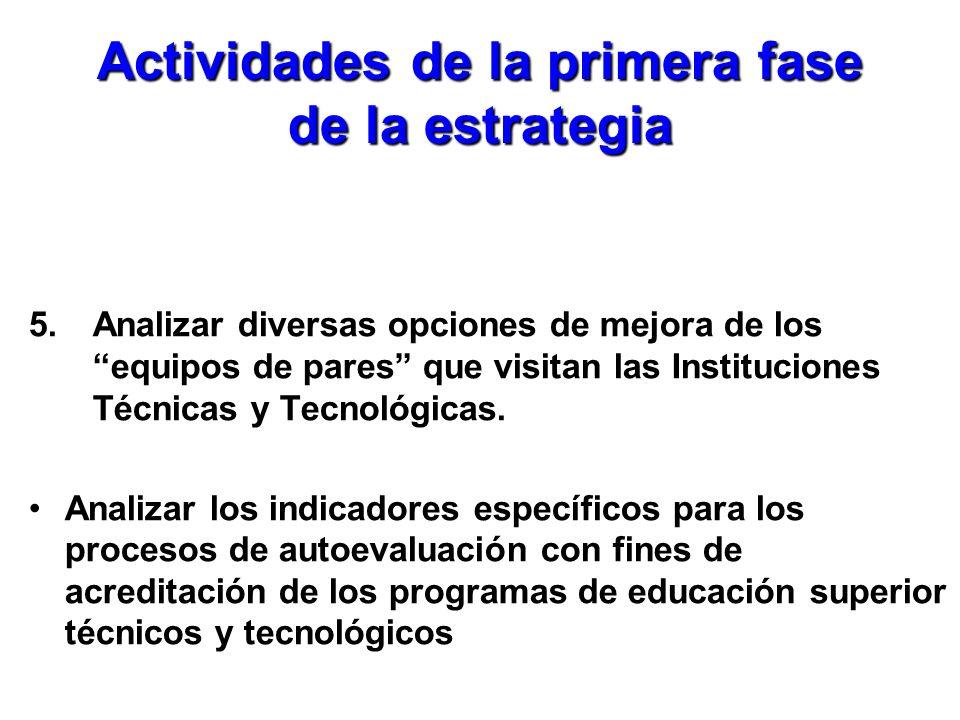 Actividades de la primera fase de la estrategia 5.Analizar diversas opciones de mejora de los equipos de pares que visitan las Instituciones Técnicas