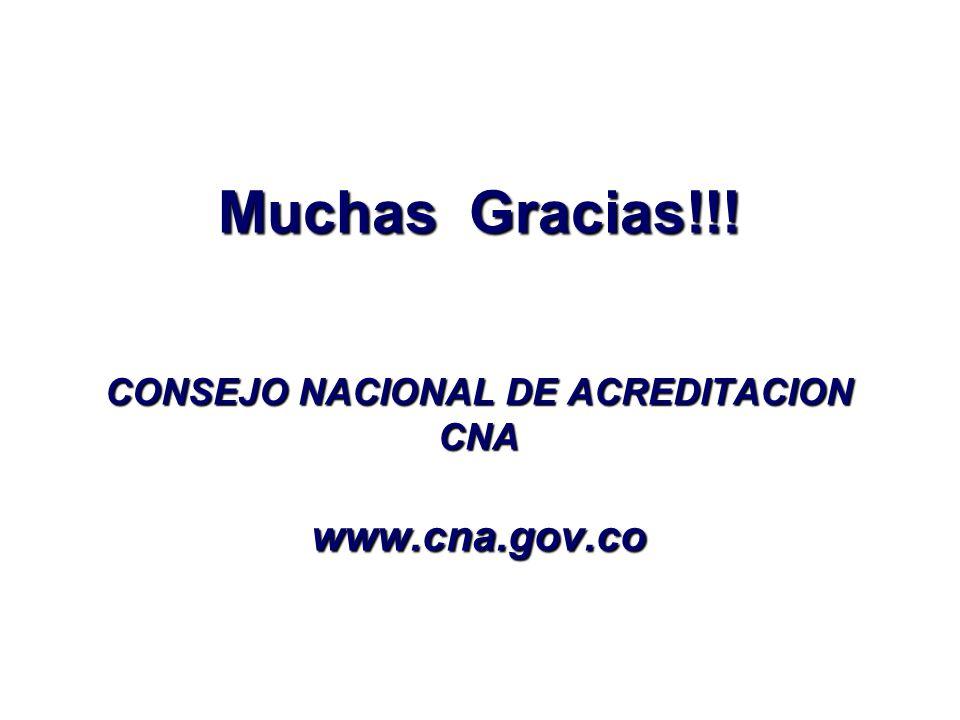 Muchas Gracias!!! CONSEJO NACIONAL DE ACREDITACION CNA www.cna.gov.co
