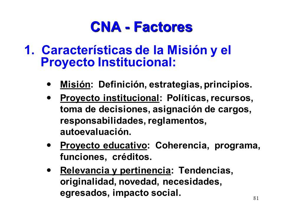 CNA - Factores 1. Características de la Misión y el Proyecto Institucional: Misión: Definición, estrategias, principios. Proyecto institucional: Polít