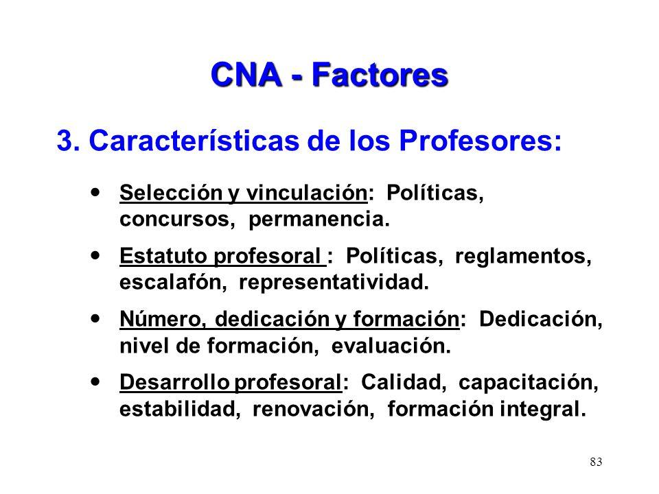CNA - Factores 3. Características de los Profesores: Selección y vinculación: Políticas, concursos, permanencia. Estatuto profesoral : Políticas, regl