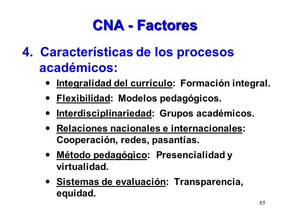 CNA - Factores 4. Características de los procesos académicos: Integralidad del currículo: Formación integral. Flexibilidad: Modelos pedagógicos. Inter
