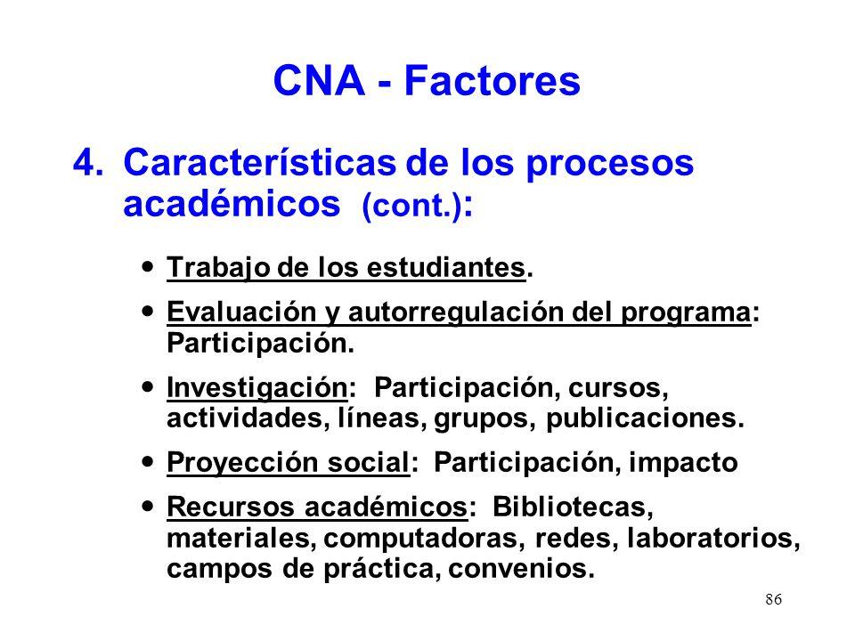 CNA - Factores 4.Características de los procesos académicos (cont.) : Trabajo de los estudiantes. Evaluación y autorregulación del programa: Participa