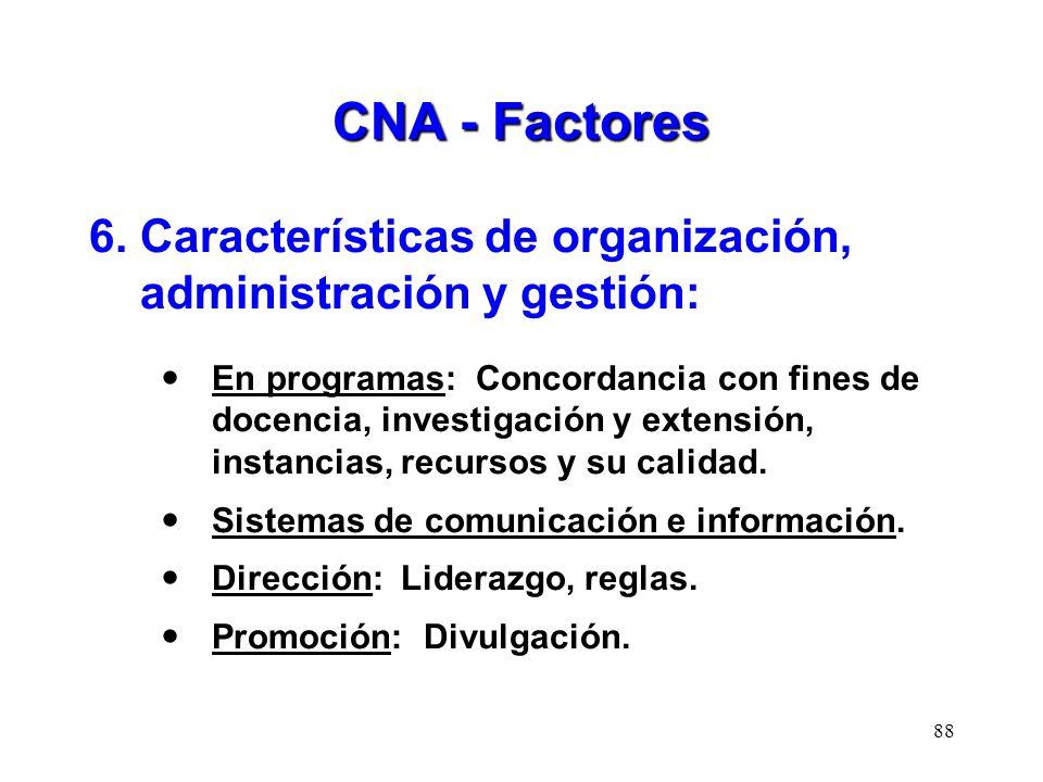 CNA - Factores 6.Características de organización, administración y gestión: En programas: Concordancia con fines de docencia, investigación y extensió