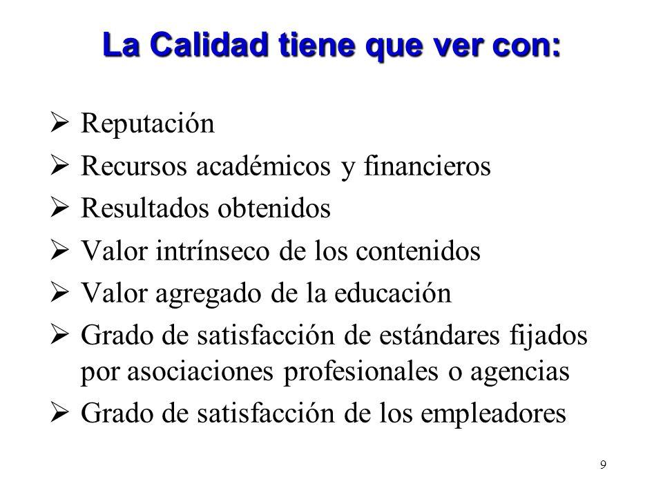 Factores y características en la evaluación de la calidad institucional FACTORCARACTERISTICA 7.