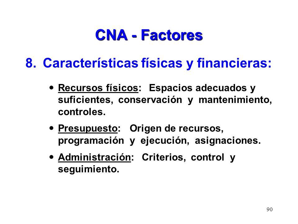 CNA - Factores 8.Características físicas y financieras: Recursos físicos: Espacios adecuados y suficientes, conservación y mantenimiento, controles. P