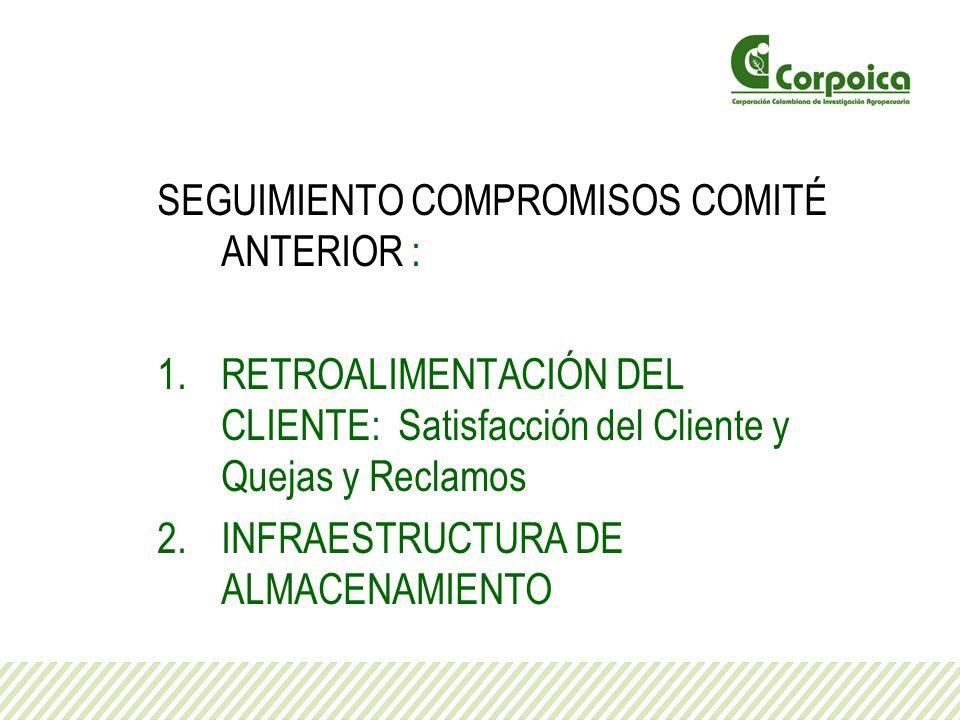SEGUIMIENTO COMPROMISOS COMITÉ ANTERIOR : 1.RETROALIMENTACIÓN DEL CLIENTE: Satisfacción del Cliente y Quejas y Reclamos 2.INFRAESTRUCTURA DE ALMACENAM