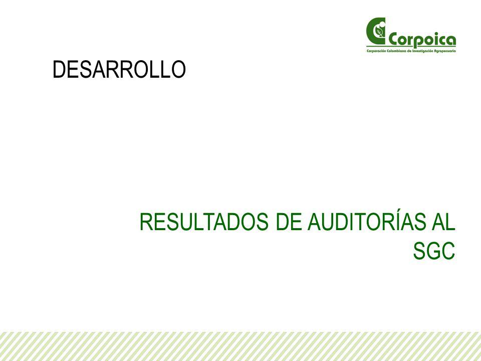 RESULTADOS DE AUDITORÍAS AL SGC DESARROLLO