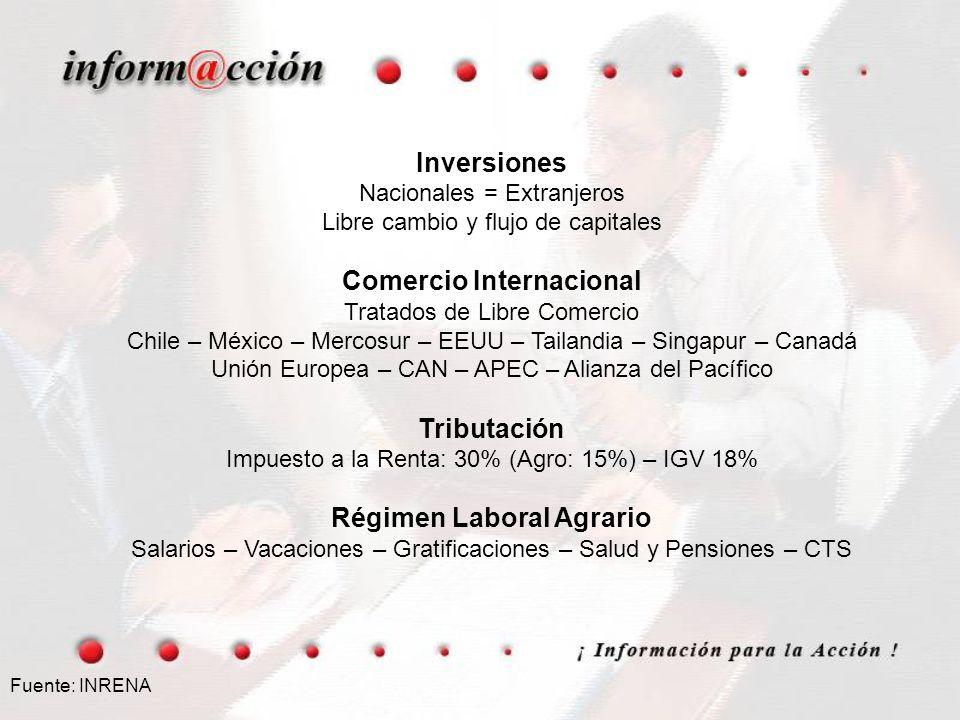Fuente: INRENA Inversiones Nacionales = Extranjeros Libre cambio y flujo de capitales Comercio Internacional Tratados de Libre Comercio Chile – México
