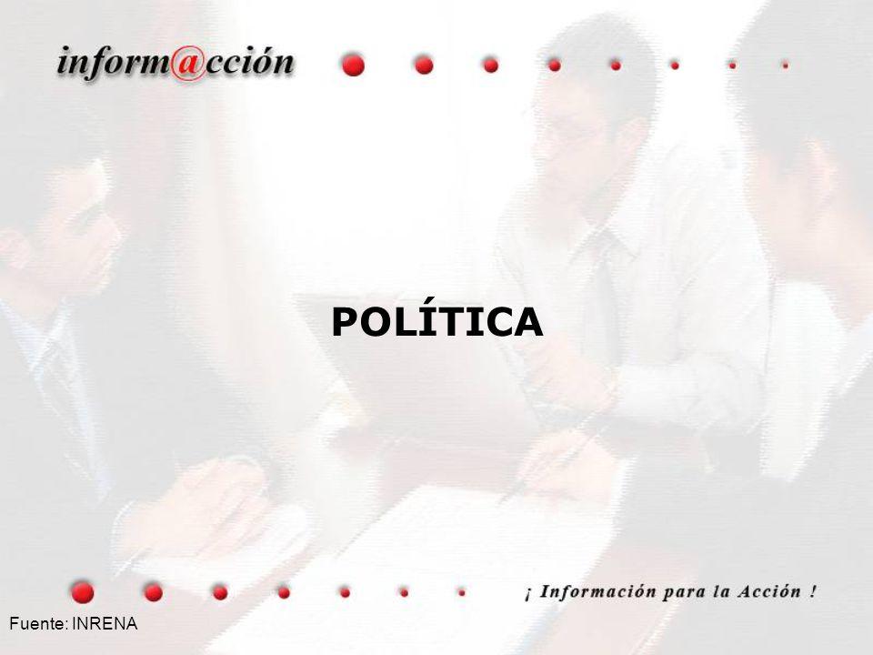 Fuente: INRENA POLÍTICA
