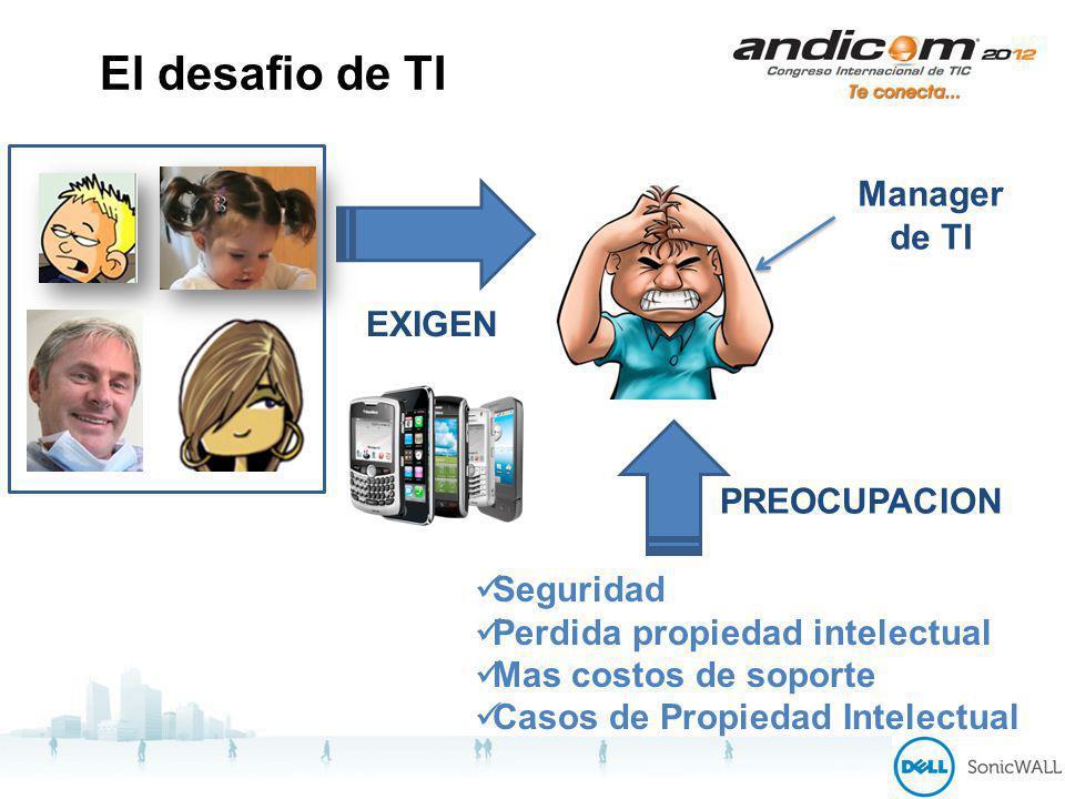 El desafio de TI PREOCUPACION EXIGEN Seguridad Perdida propiedad intelectual Mas costos de soporte Casos de Propiedad Intelectual Manager de TI