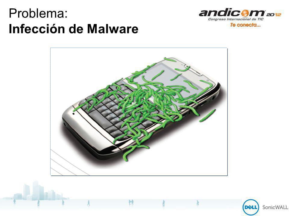 Problema: Infección de Malware
