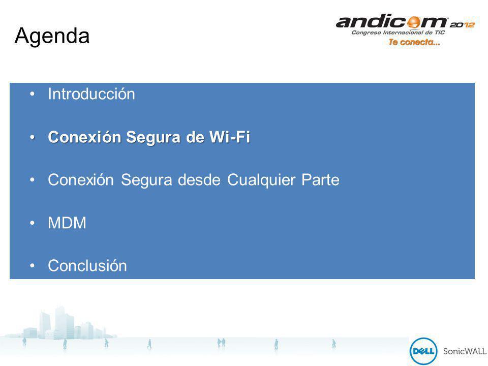 Agenda Introducción Conexión Segura de Wi-FiConexión Segura de Wi-Fi Conexión Segura desde Cualquier Parte MDM Conclusión