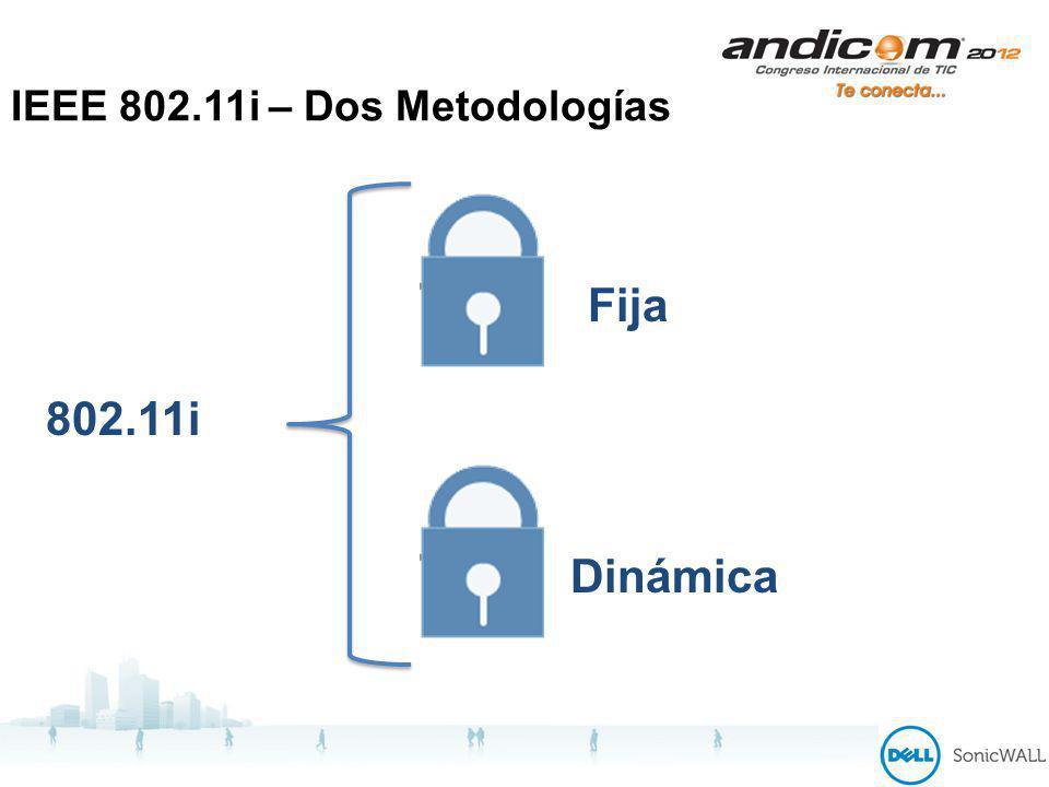 IEEE 802.11i – Dos Metodologías 802.11i Fija Dinámica
