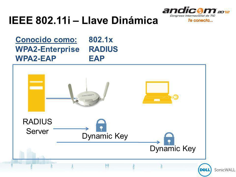 IEEE 802.11i – Llave Dinámica RADIUS Server Dynamic Key Conocido como: WPA2-Enterprise WPA2-EAP 802.1x RADIUS EAP