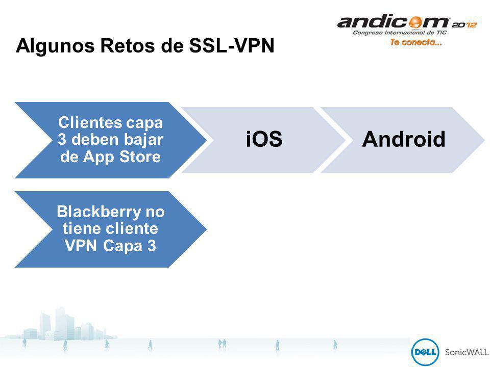 Algunos Retos de SSL-VPN Clientes capa 3 deben bajar de App Store iOSAndroid Blackberry no tiene cliente VPN Capa 3