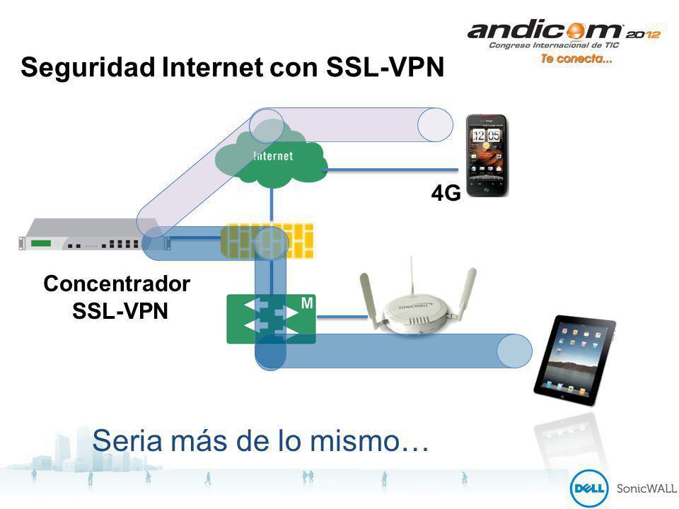 Seguridad Internet con SSL-VPN Concentrador SSL-VPN 4G Seria más de lo mismo…