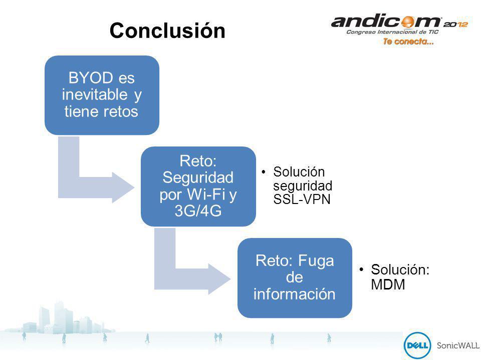 Conclusión BYOD es inevitable y tiene retos Reto: Seguridad por Wi-Fi y 3G/4G Solución seguridad SSL-VPN Reto: Fuga de información Solución: MDM