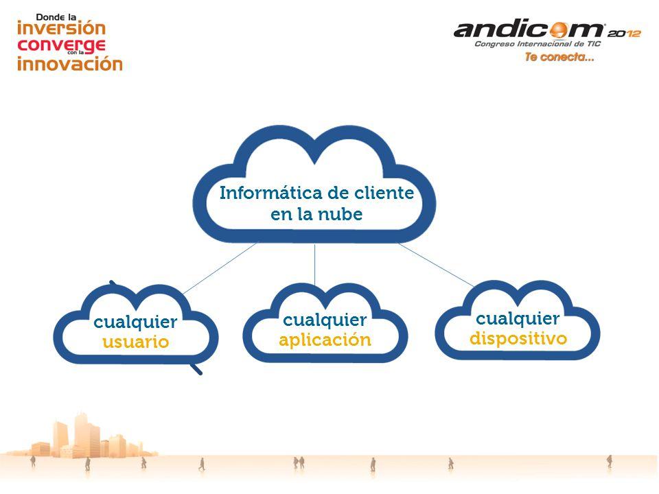 Informática de cliente en la nube cualquier usuario cualquier aplicación cualquier dispositivo