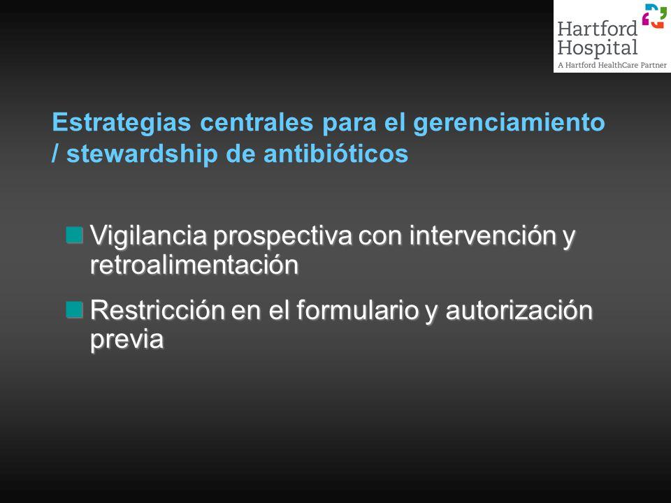 Estrategias centrales para el gerenciamiento / stewardship de antibióticos Vigilancia prospectiva con intervención y retroalimentación Vigilancia pros