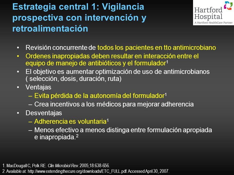 Estrategia central 1: Vigilancia prospectiva con intervención y retroalimentación Revisión concurrente de todos los pacientes en tto antimicrobiano Or