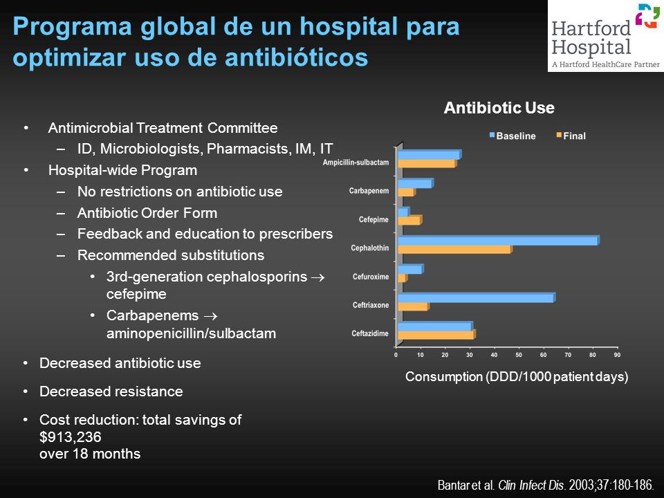 Bantar et al. Clin Infect Dis. 2003;37:180-186. Programa global de un hospital para optimizar uso de antibióticos Decreased antibiotic use Decreased r