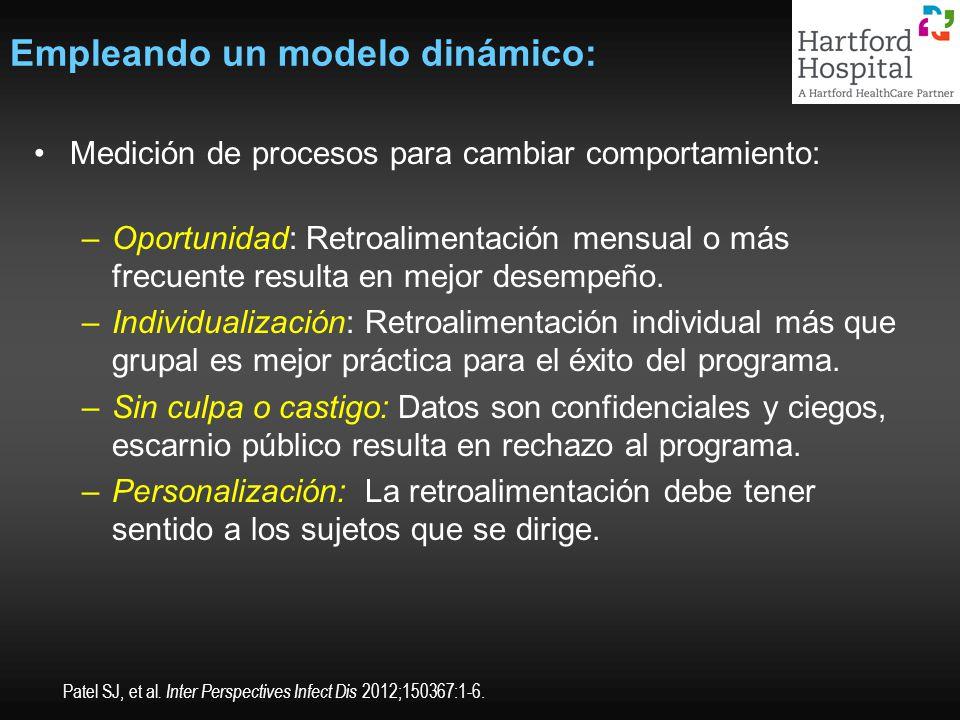 Empleando un modelo dinámico: Medición de procesos para cambiar comportamiento: –Oportunidad: Retroalimentación mensual o más frecuente resulta en mej