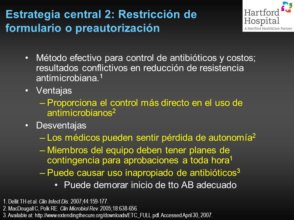 Estrategia central 2: Restricción de formulario o preautorización Método efectivo para control de antibióticos y costos; resultados conflictivos en re