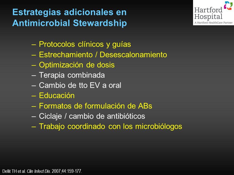 Estrategias adicionales en Antimicrobial Stewardship –Protocolos clínicos y guías –Estrechamiento / Desescalonamiento –Optimización de dosis –Terapia