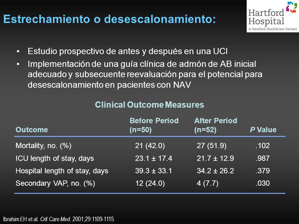 Estrechamiento o desescalonamiento: Estudio prospectivo de antes y después en una UCI Implementación de una guía clínica de admón de AB inicial adecua