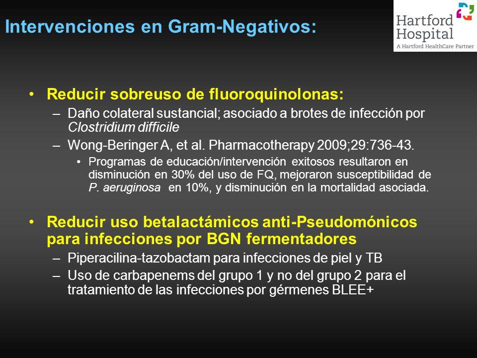 Intervenciones en Gram-Negativos: Reducir sobreuso de fluoroquinolonas: –Daño colateral sustancial; asociado a brotes de infección por Clostridium dif