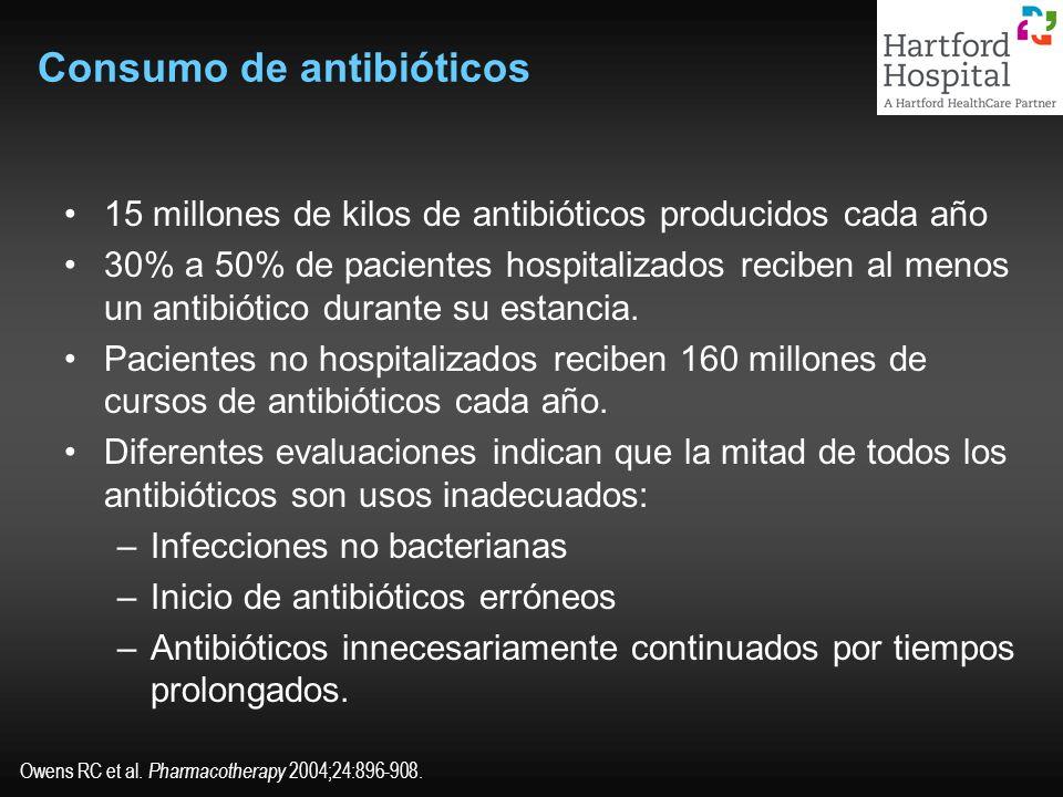 Consumo de antibióticos 15 millones de kilos de antibióticos producidos cada año 30% a 50% de pacientes hospitalizados reciben al menos un antibiótico