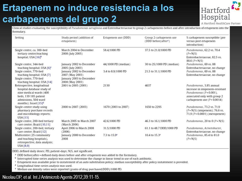 Ertapenem no induce resistencia a los carbapenems del grupo 2 Nicolau DP, et al. Int J Antimicrob Agents 2012;39:11-15.