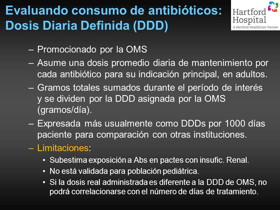 Evaluando consumo de antibióticos: Dosis Diaria Definida (DDD) –Promocionado por la OMS –Asume una dosis promedio diaria de mantenimiento por cada ant