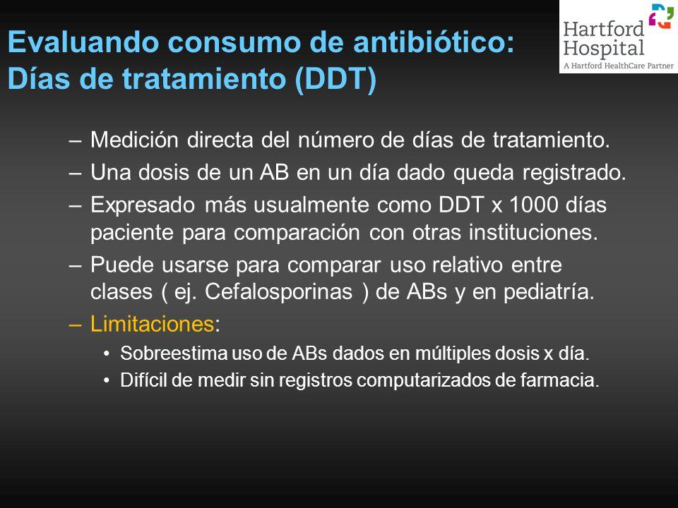 Evaluando consumo de antibiótico: Días de tratamiento (DDT) –Medición directa del número de días de tratamiento. –Una dosis de un AB en un día dado qu