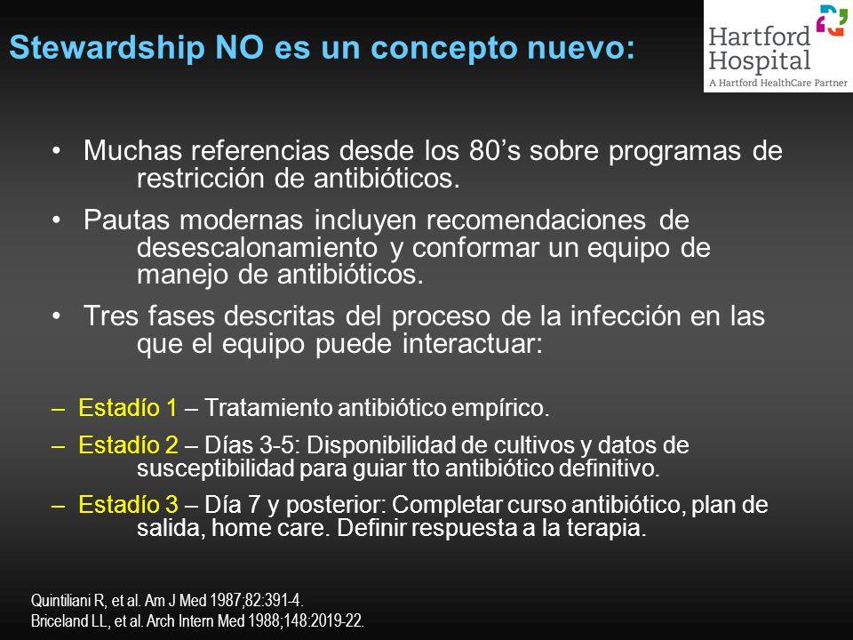 Stewardship NO es un concepto nuevo: Muchas referencias desde los 80s sobre programas de restricción de antibióticos. Pautas modernas incluyen recomen