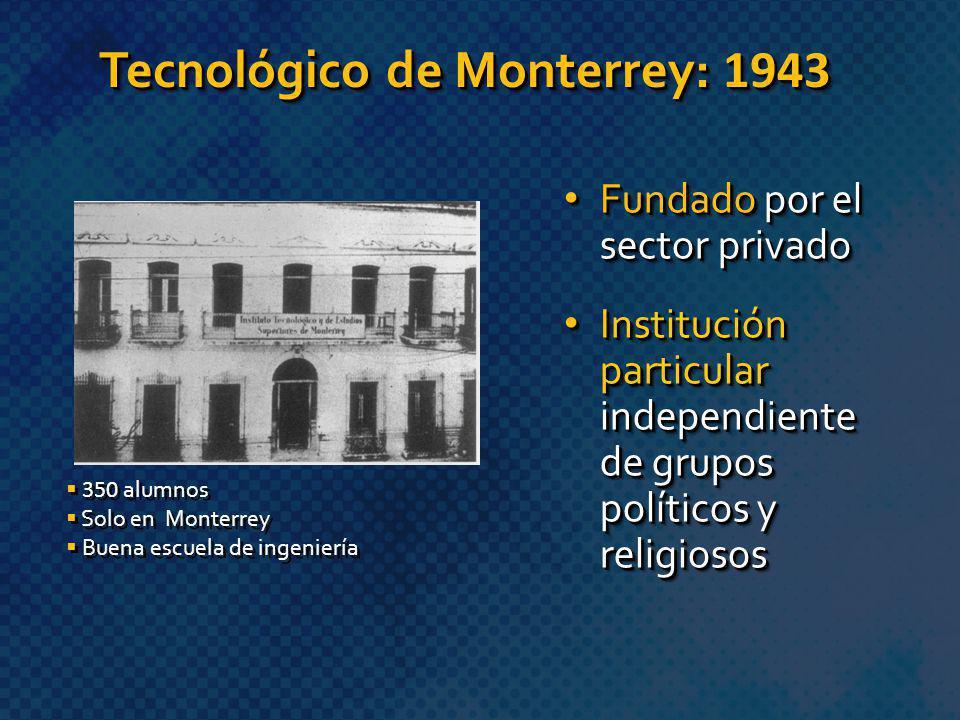 Tecnológico de Monterrey: 1943 Fundado por el sector privado Fundado por el sector privado Institución particular independiente de grupos políticos y