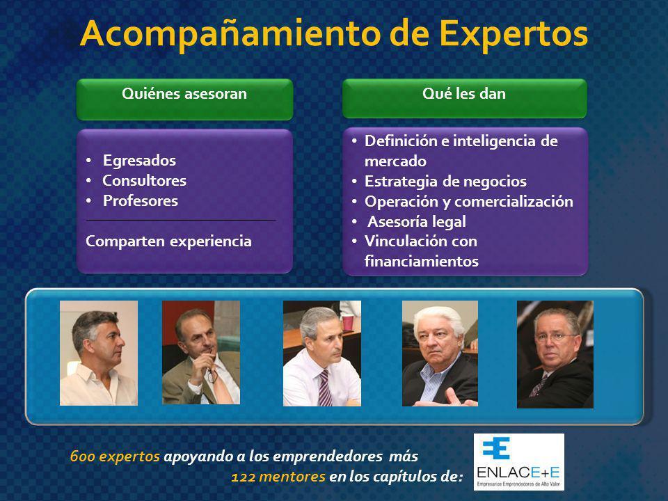 Quiénes asesoran Qué les dan Egresados Consultores Profesores Comparten experiencia Egresados Consultores Profesores Comparten experiencia Definición