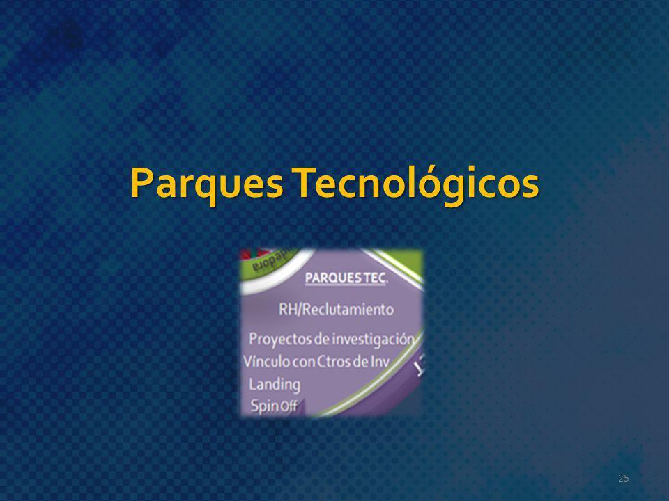 Parques Tecnológicos 25