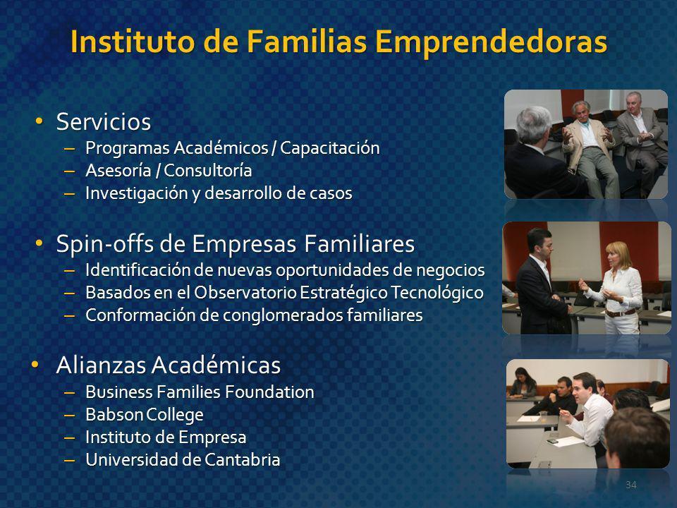Servicios Servicios – Programas Académicos / Capacitación – Asesoría / Consultoría – Investigación y desarrollo de casos Spin-offs de Empresas Familia