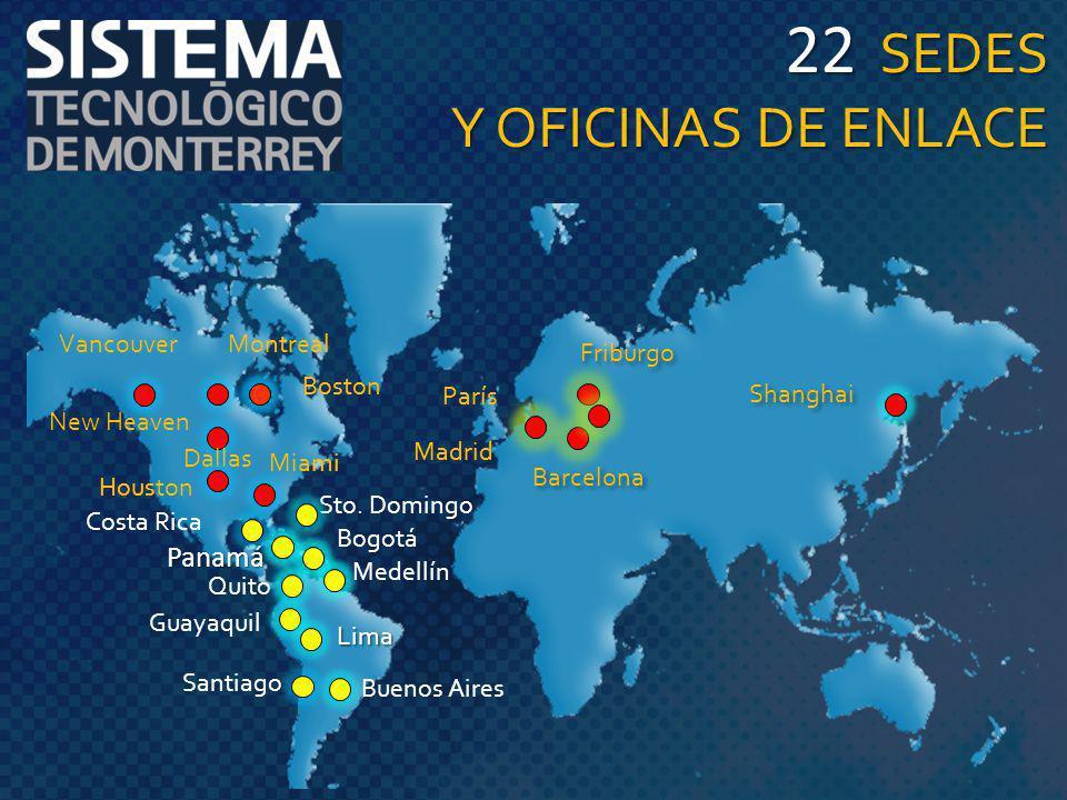 22 SEDES Y OFICINAS DE ENLACE Panamá Quito Guayaquil Bogotá Medellín Lima Sto. Domingo Buenos Aires Santiago Costa Rica New Heaven