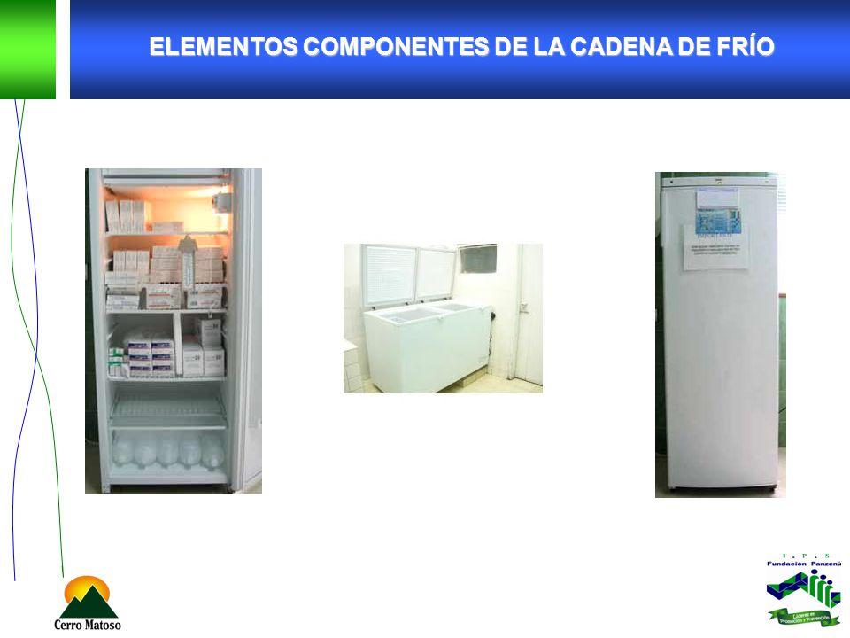 ELEMENTOS COMPONENTES DE LA CADENA DE FRÍO