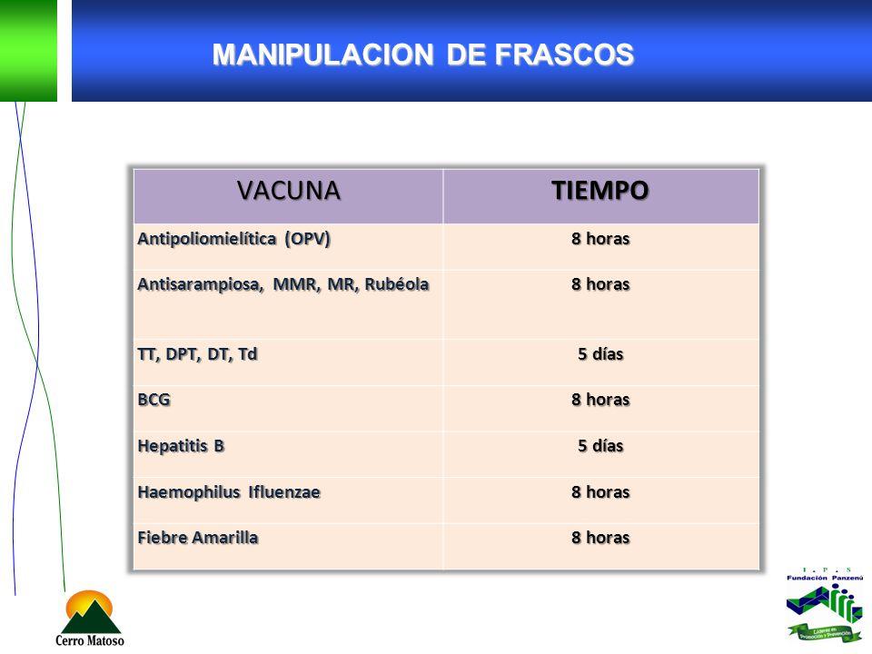 MANIPULACION DE FRASCOS
