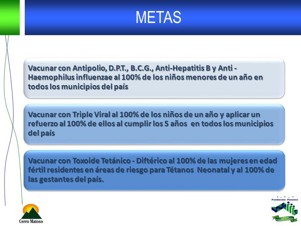 METAS Vacunar con Antipolio, D.P.T., B.C.G., Anti-Hepatitis B y Anti - Haemophilus influenzae al 100% de los niños menores de un año en todos los muni