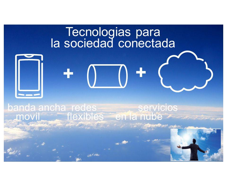 cloud + telecom = value creation