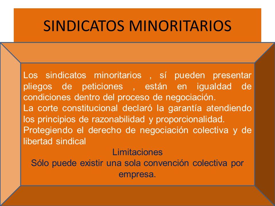 SINDICATOS MINORITARIOS Los sindicatos minoritarios, sí pueden presentar pliegos de peticiones, están en igualdad de condiciones dentro del proceso de